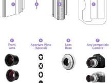 Neptune Convertible Art Lens